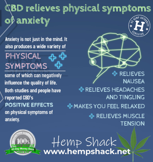 Hemp Shack CBD Oil Relieves The Physical Symptoms of Anxiety